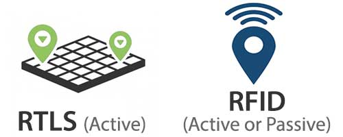 real time location services rtls barcodefactory
